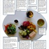 Paleo meal template (707x1000) (636x900)